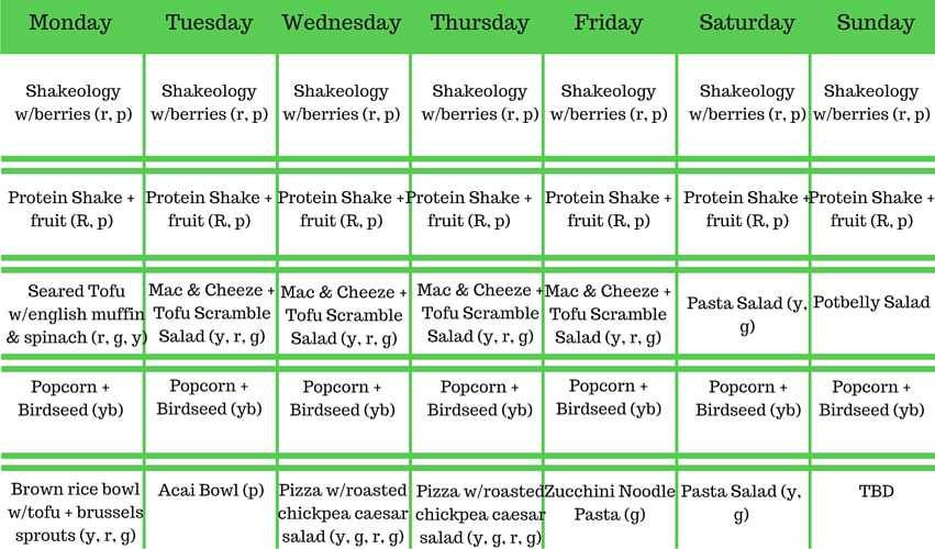 Meal Plan Week Of 4-18-2016