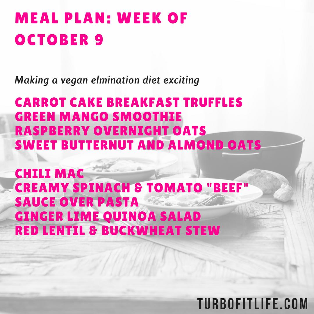 Elimination Diet!
